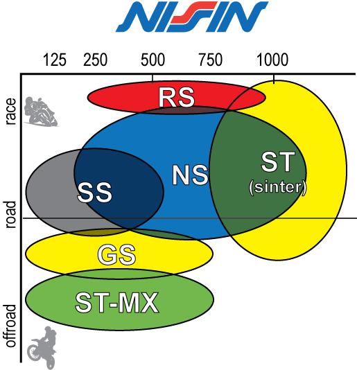 Схема Nissin
